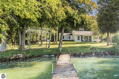 Single Family Home For Sale: 1317 N Sunset Shores